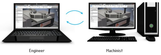 24. CAD CAM Integration